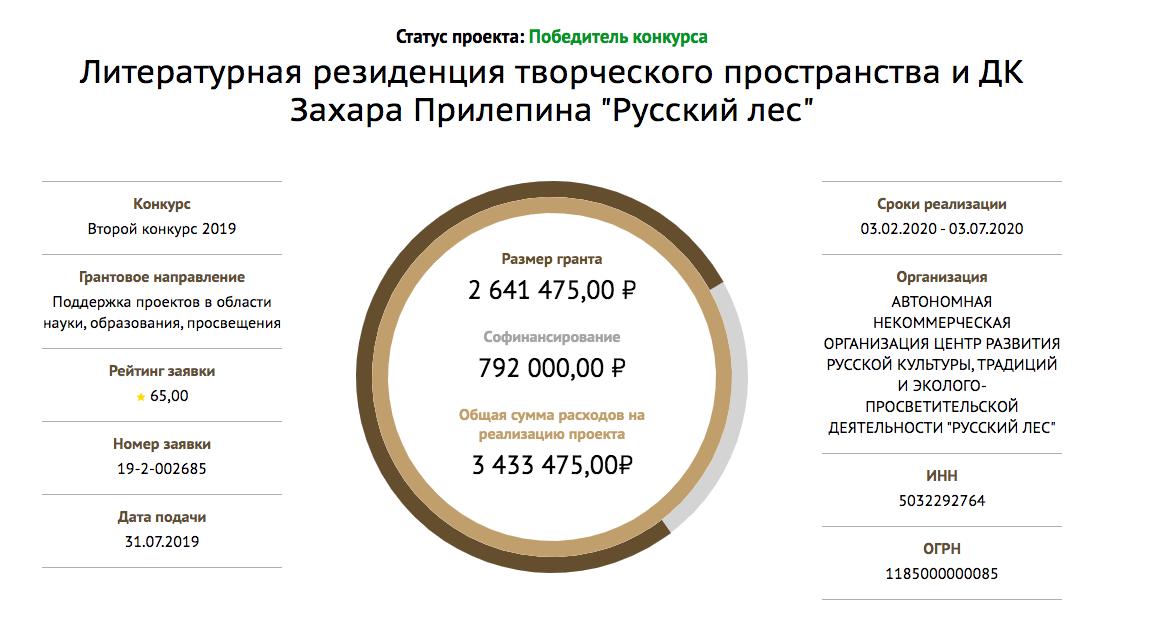 Скриншот / Фонд президентских грантов